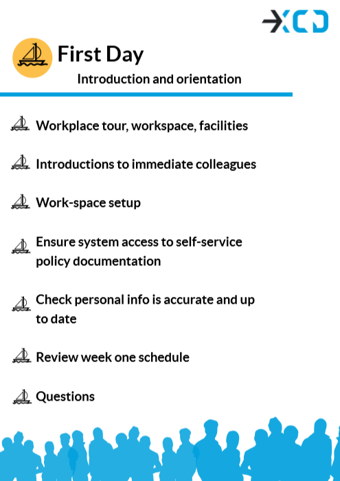 Employee Onboarding Checklist Screenshot